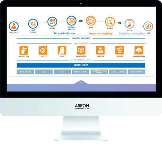 Siebel CRM: эффективное управление данными