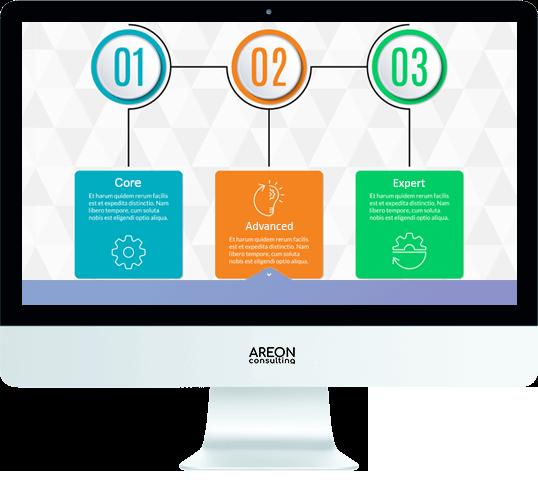 ИТ-аутсорсинг - развитие команды от Ареон Консалтинг